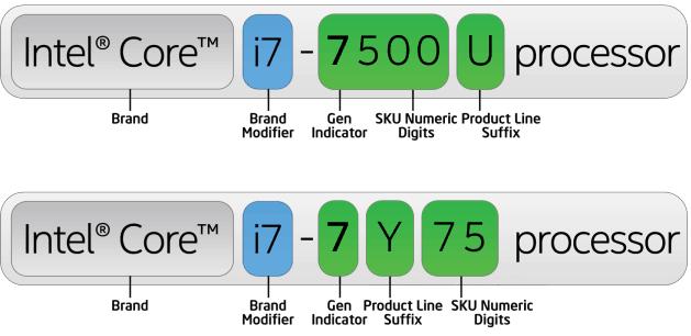 oznaczenie procesora intel 7 genracji