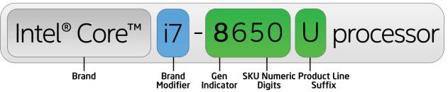 oznaczenie procesora intel 8 generacji