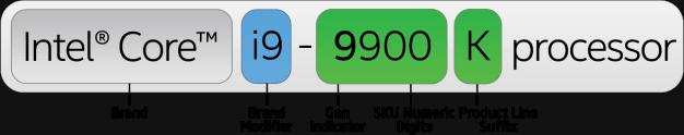 oznaczenie procesora intel 9 generacji