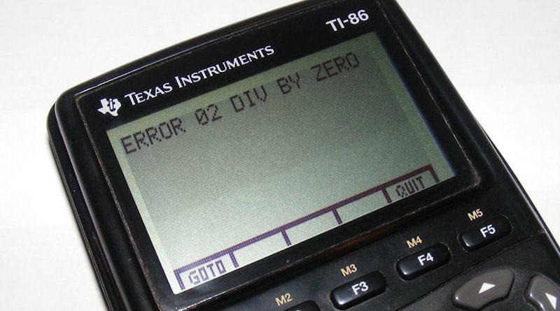 dzielnie przez zero