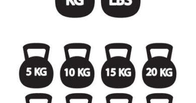 ile funt ma kilogramów
