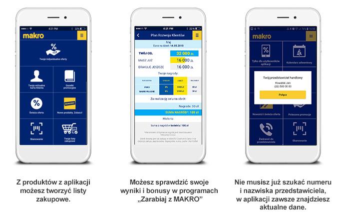 makro aplikacja